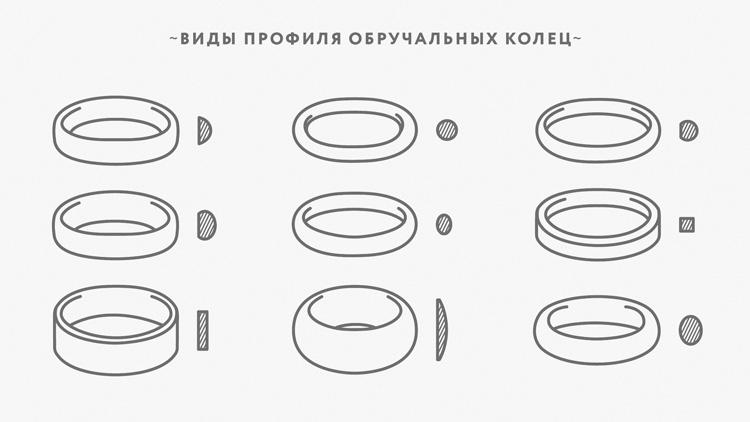 Формы обручальных колец